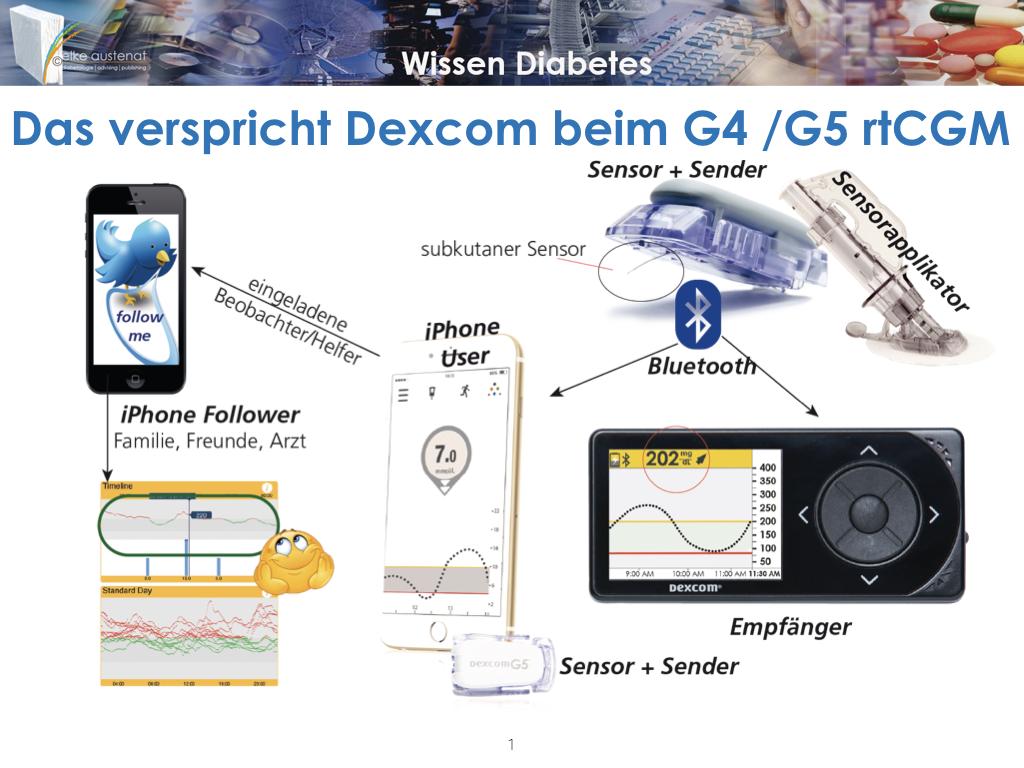 Dexcom Warnung.001