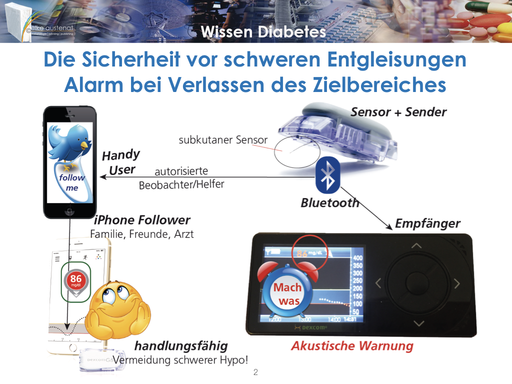 Dexcom Warnung.002