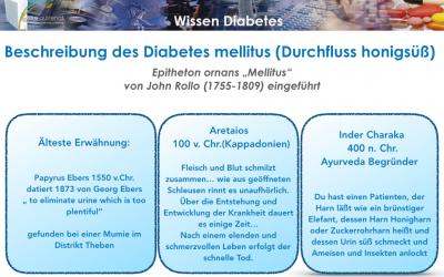 Diabetes – was ist das?
