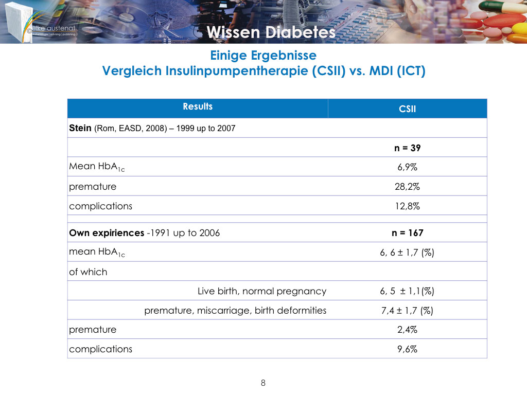 Gestationsdiabetes 2019 08